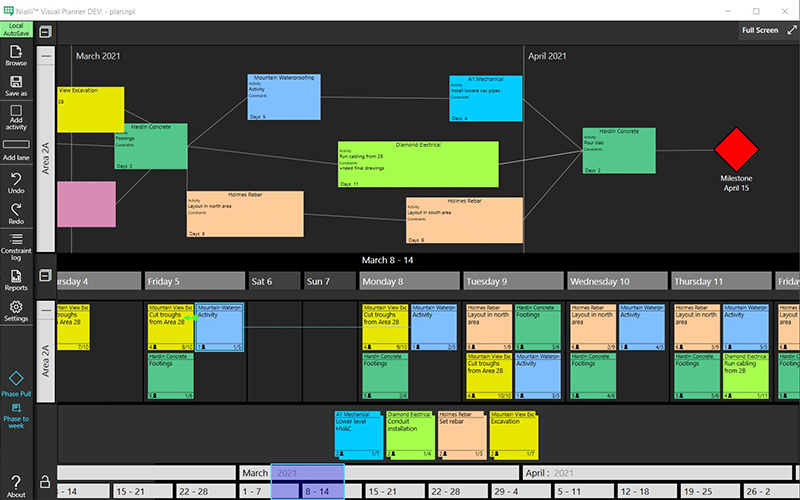 Phase Pull feature in Nialli Visual Planner